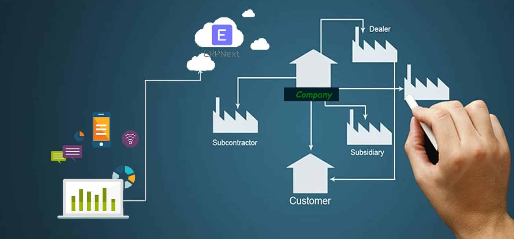 erpnext ERP_Cloud ERP_accounting solution