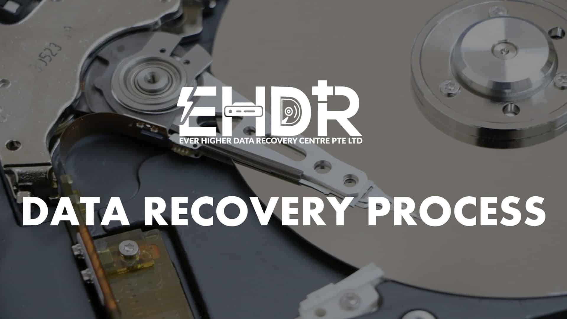 EHDR Recovery Process